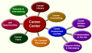 career-center-balloons